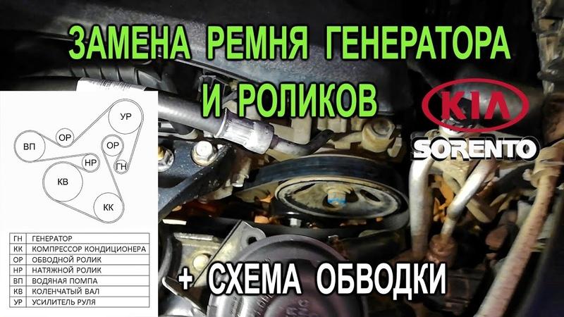 Замена ремня генератора и роликов на Киа Соренто II 2 2 CRDI Kia Sorento II