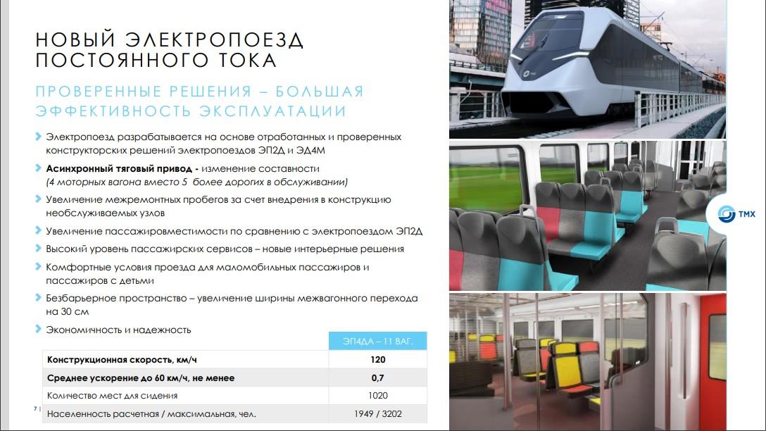 Public transport in Russian cities - Page 2 ADi-d10tKVw