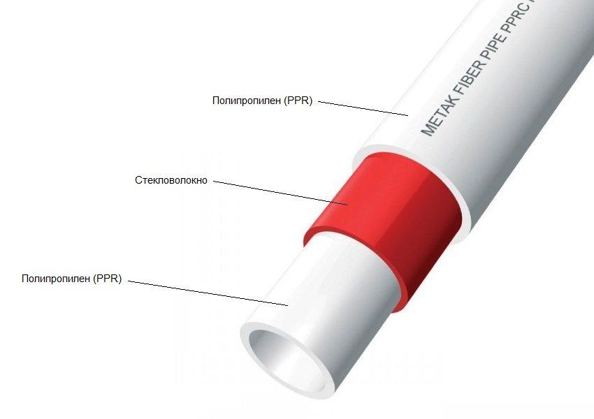 устройства полипропиленовых труб