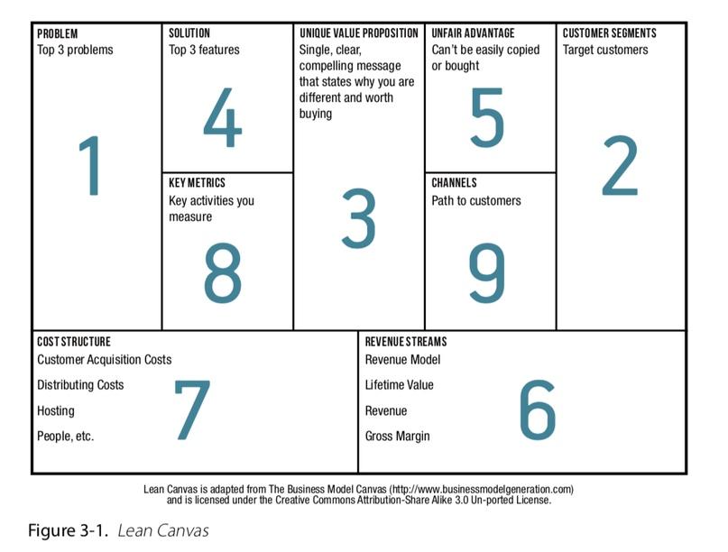 Продукт, Стратегия, Люди: от стратегии к действиям, изображение №2